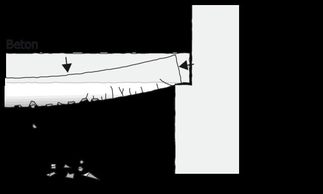 Figur 34. Deformation af betondæk som følge af temperaturpåvirkning.