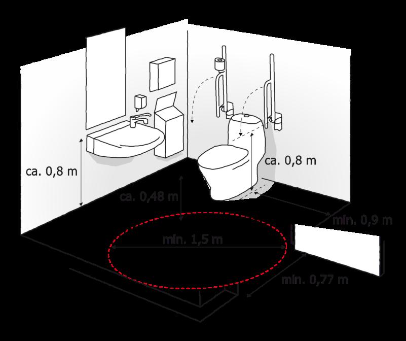 håndvask afløb i væg højde