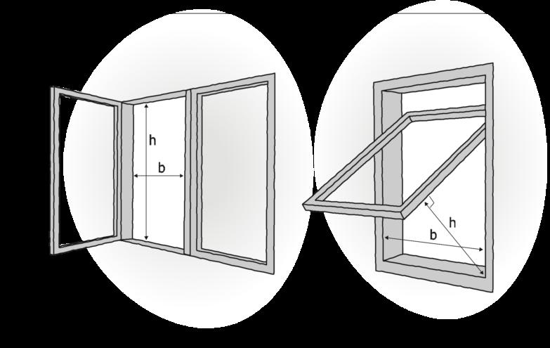Figur 32. Størrelsen på redningsåbningens fri højde h og bredde b måles forskelligt afhængig af om vinduet er tophængt eller sidehængt.
