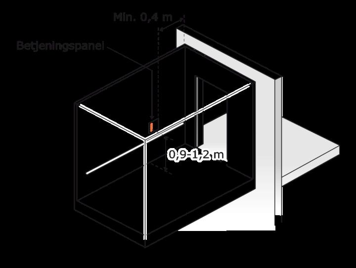 overganger mellem gulve