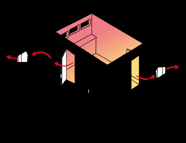 Figur 31. I rum med to uafhængige flugtveje er redningsåbning ikke nødvendig.
